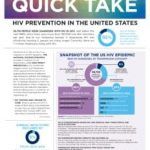 """cover of """"Quick Take: HIV Prevention in the United States"""""""