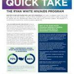 "cover of ""Quick Take: The Ryan White HIV/AIDS Program"""