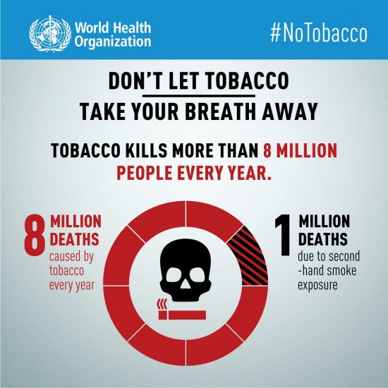 WHO anti-tobacco poster