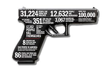 Gun with gun violence statistics